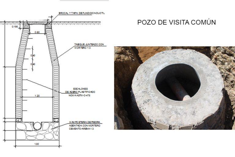 pozos de visita prefabricados de concreto